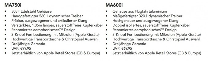 Pressemitteilung_MA600MA750_DE