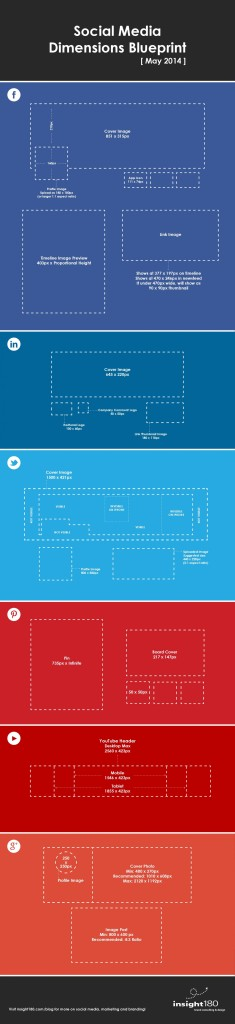 the-social-media-dimensions-blueprint-thumbnail_53723074e7695_w1500