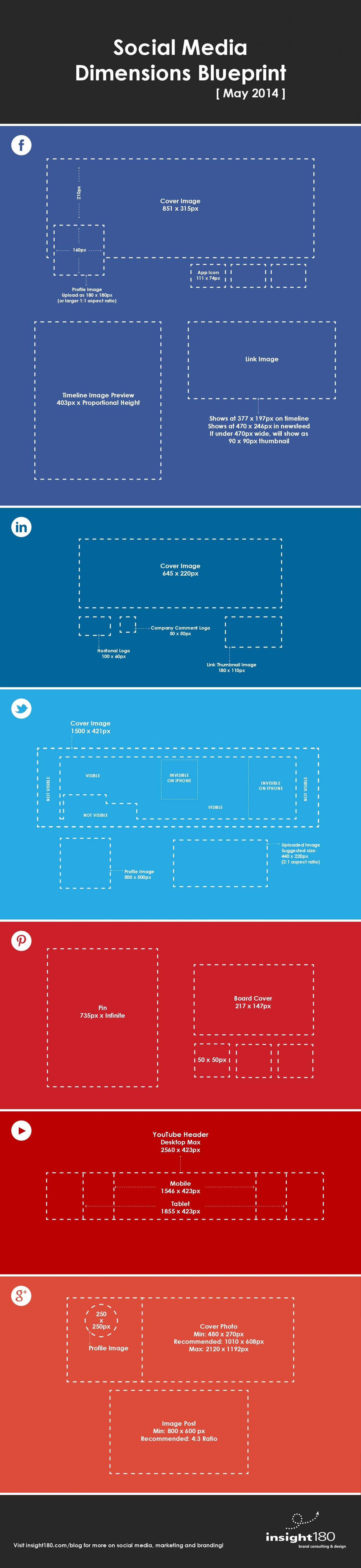 Größen für Social Media Grafiken